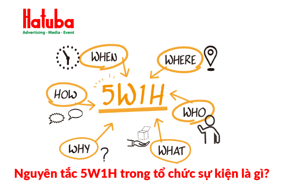 Nguyên tắc 5W1H trong tổ chức sự kiện là gì?