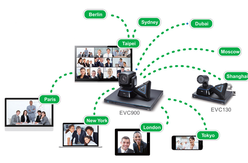 Lắp đặt các thiết bị hỗ trợ tổ chức sự kiện trực tuyến